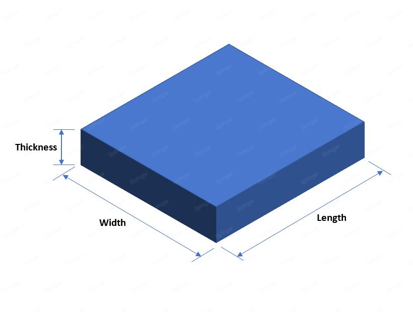 Custom Cut Foam